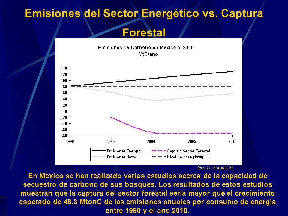 Emisiones del Sector Energético vs. Captura Forestal En México se han realizado varios estudios acerca de la capacidad de secuestro de carbono de sus