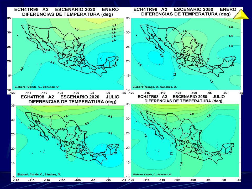 México (temperatura anual)