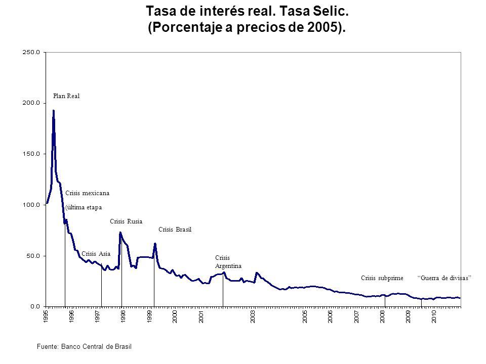 Tasa de interés real. Tasa Selic. (Porcentaje a precios de 2005).