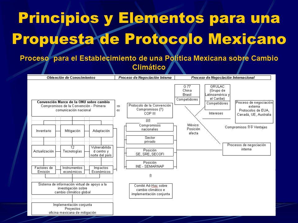 Principios y Elementos para una Propuesta de Protocolo Mexicano Proceso para el Establecimiento de una Política Mexicana sobre Cambio Climático