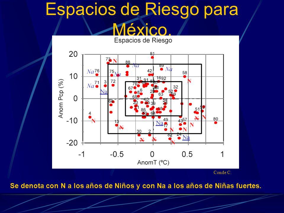 Espacios de Riesgo para México. Se denota con N a los años de Niños y con Na a los años de Niñas fuertes. Conde C.