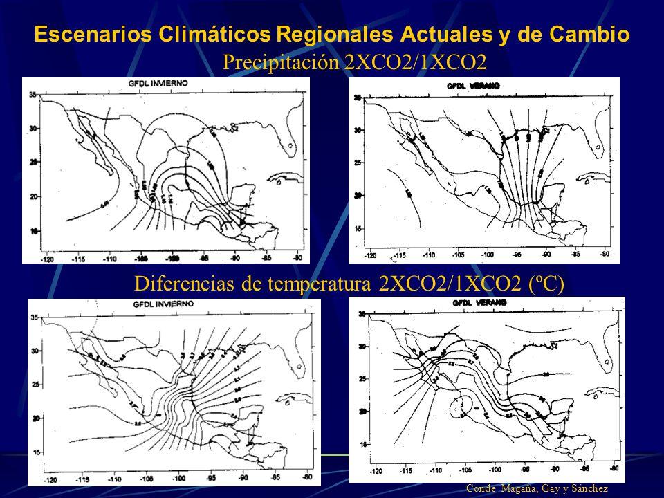 Escenarios Climáticos Regionales Actuales y de Cambio Precipitación 2XCO2/1XCO2 Diferencias de temperatura 2XCO2/1XCO2 (ºC) Conde, Magaña, Gay y Sánch
