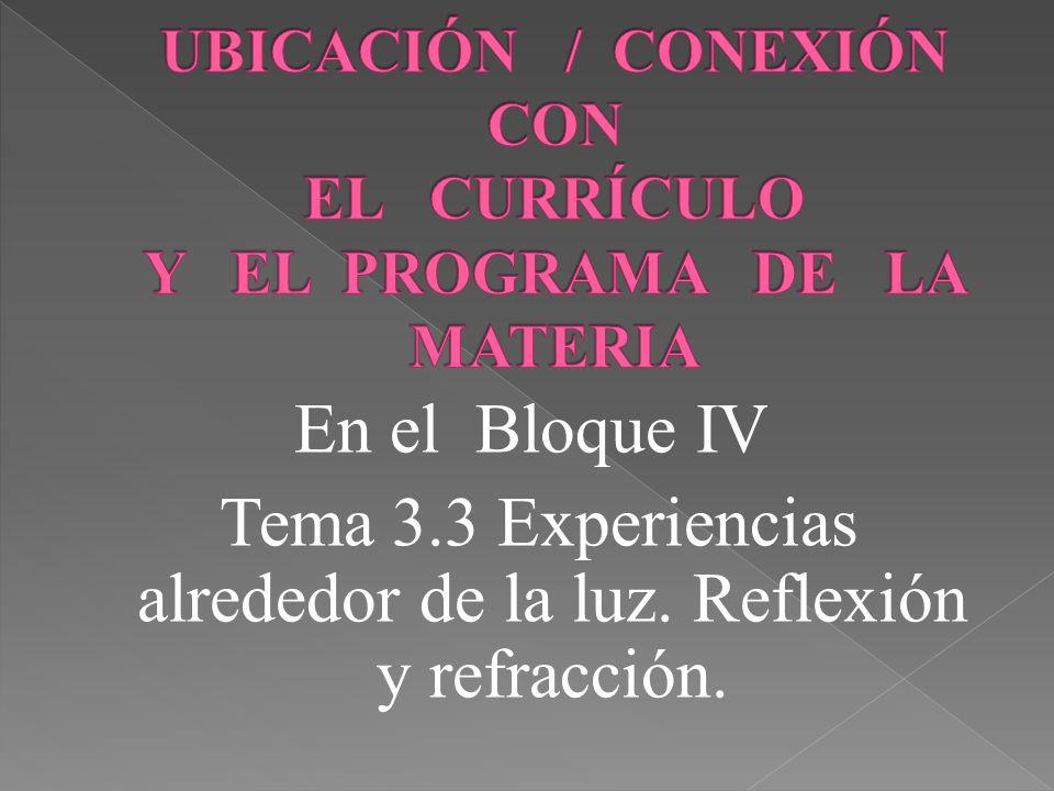 En el Bloque IV Tema 3.3 Experiencias alrededor de la luz. Reflexión y refracción.