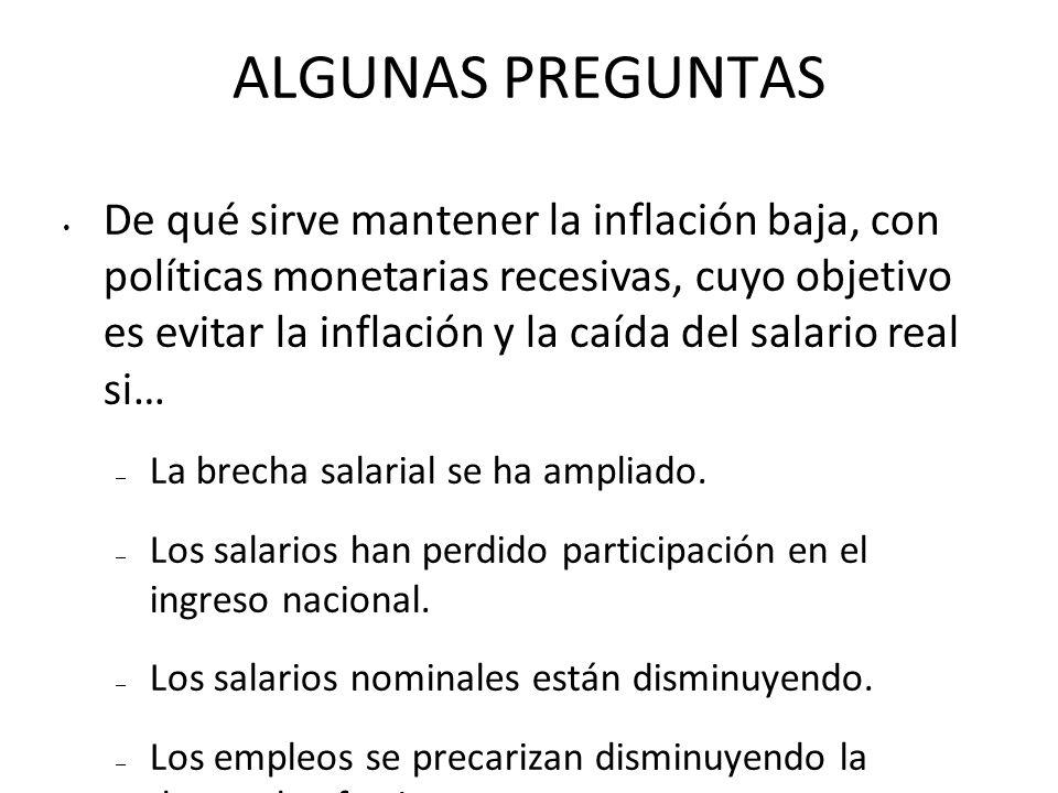 ALGUNAS PREGUNTAS De qué sirve mantener la inflación baja, con políticas monetarias recesivas, cuyo objetivo es evitar la inflación y la caída del salario real si… – La brecha salarial se ha ampliado.