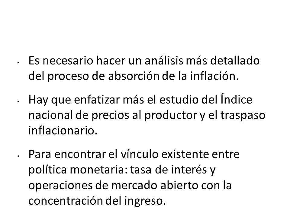 Es necesario hacer un análisis más detallado del proceso de absorción de la inflación.