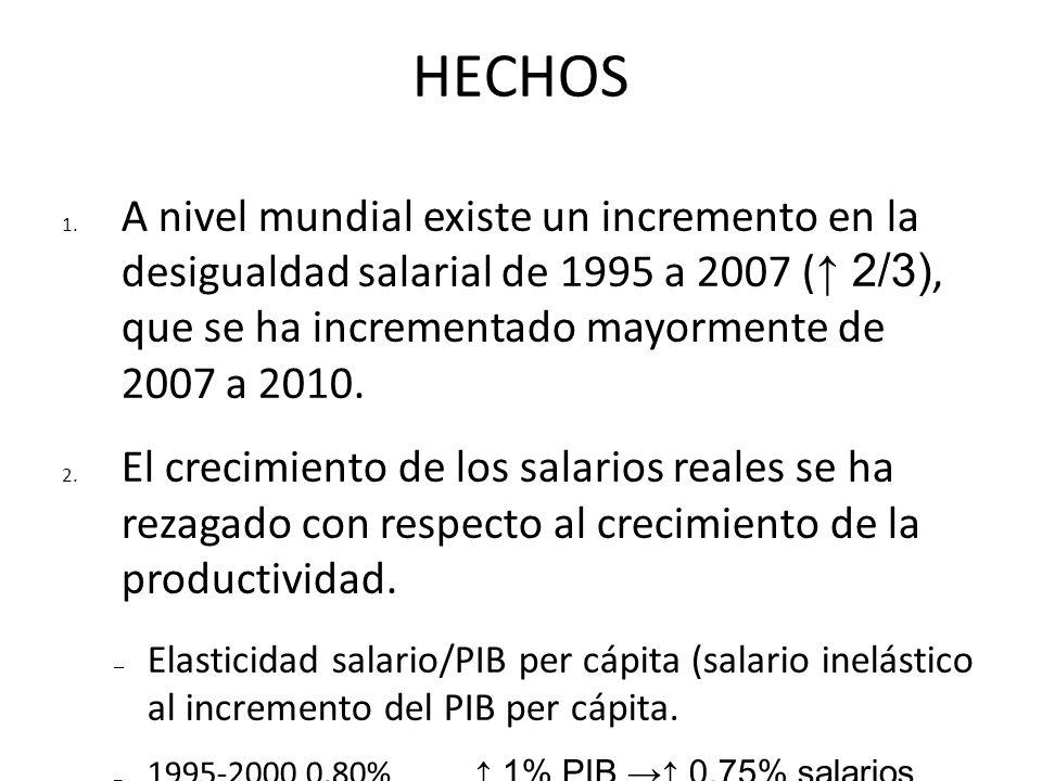 HECHOS 1.