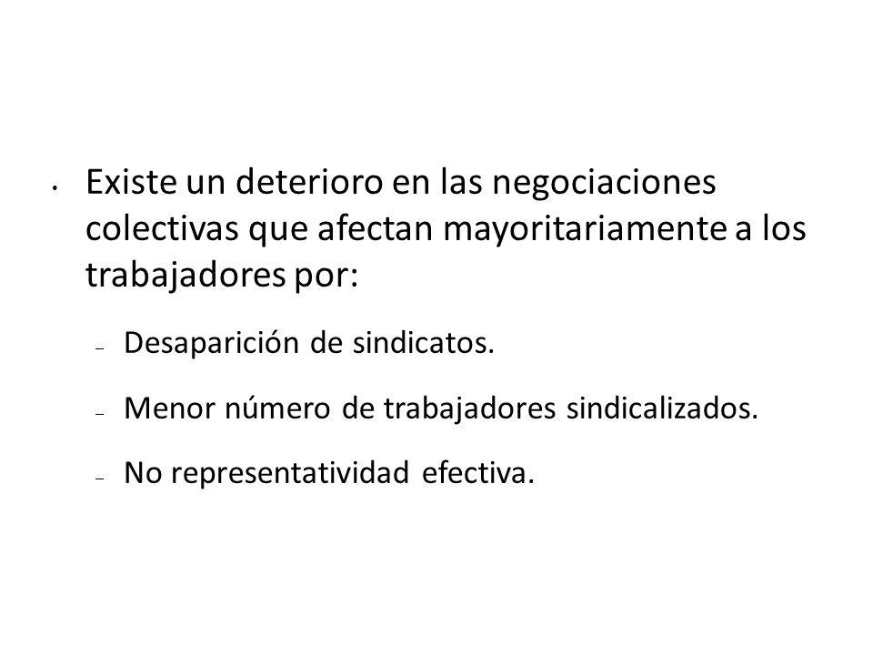 Existe un deterioro en las negociaciones colectivas que afectan mayoritariamente a los trabajadores por: – Desaparición de sindicatos.