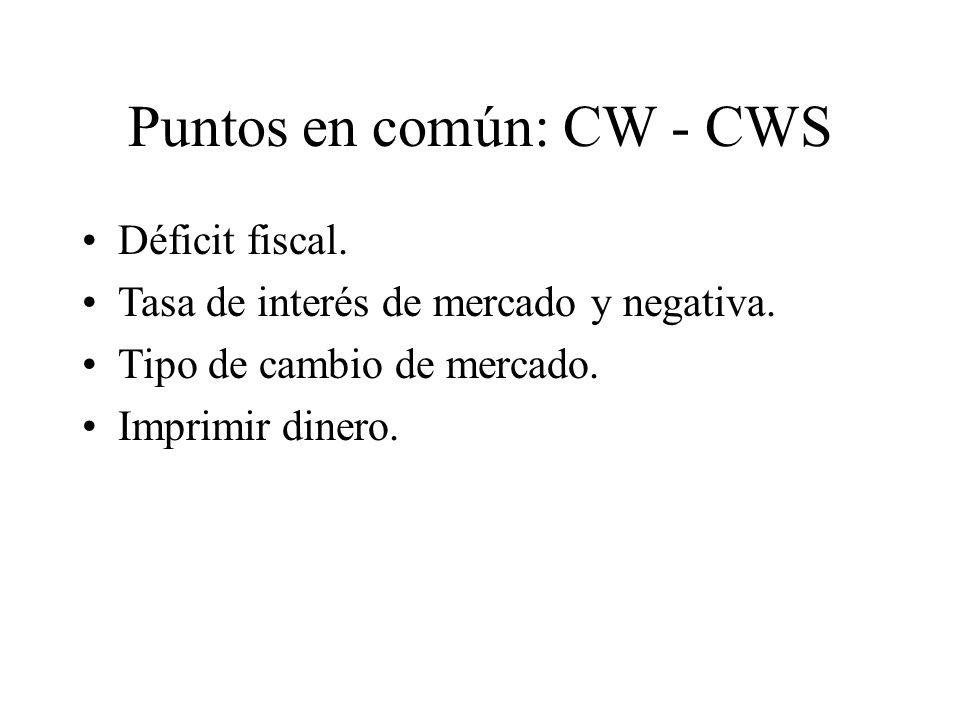 Puntos en común: CW - CWS Déficit fiscal. Tasa de interés de mercado y negativa.