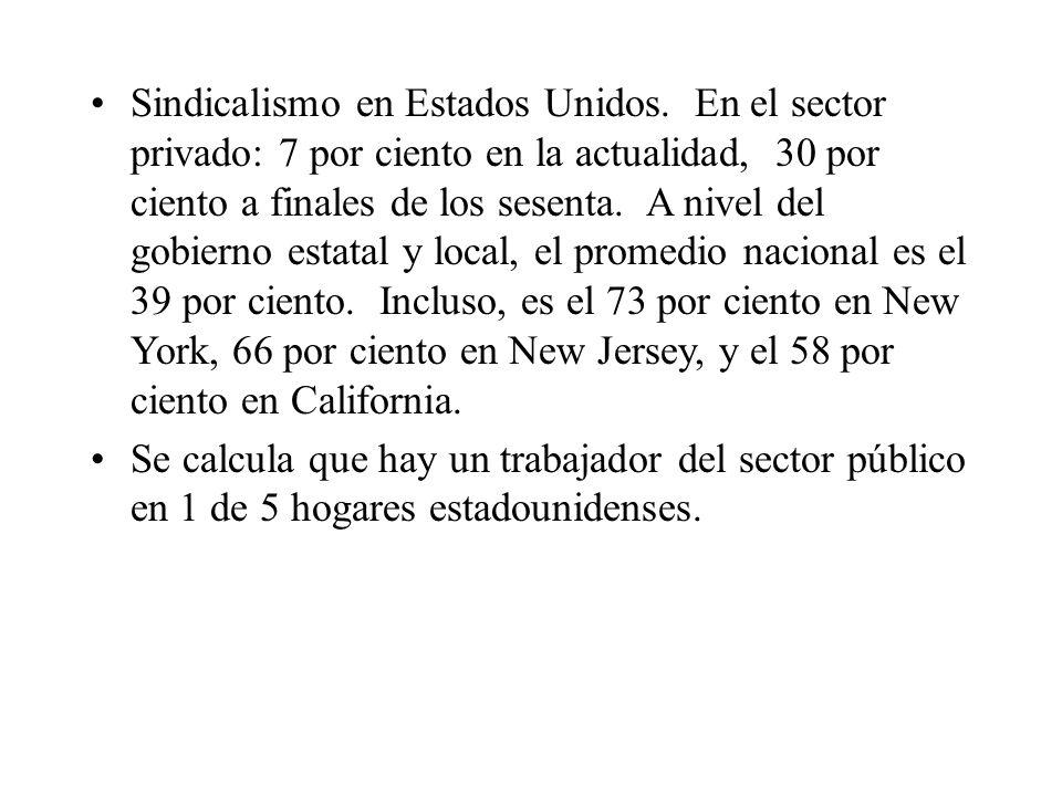 Sindicalismo en Estados Unidos.