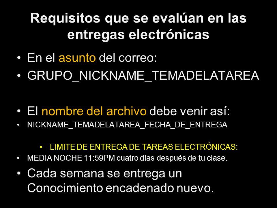 Requisitos que se evalúan en las entregas electrónicas En el asunto del correo: GRUPO_NICKNAME_TEMADELATAREA El nombre del archivo debe venir así: NIC