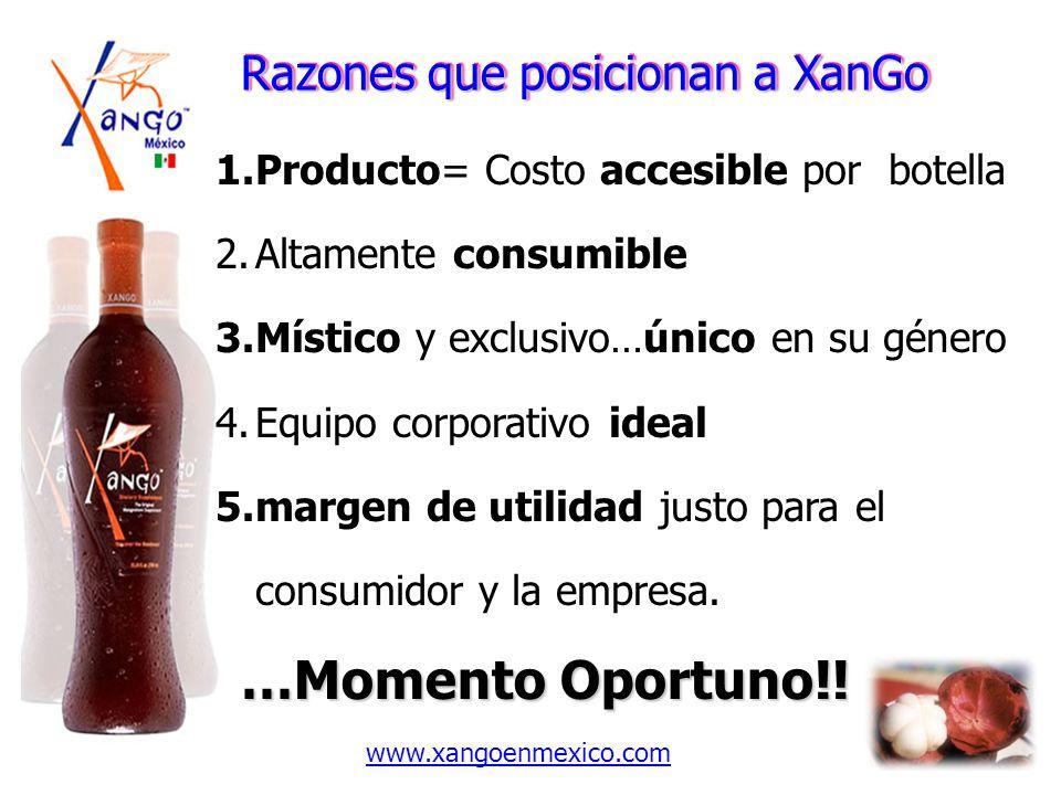 Razones que posicionan a XanGo 1.Producto= Costo accesible por botella 2.Altamente consumible 3.Místico y exclusivo…único en su género 4.Equipo corpor