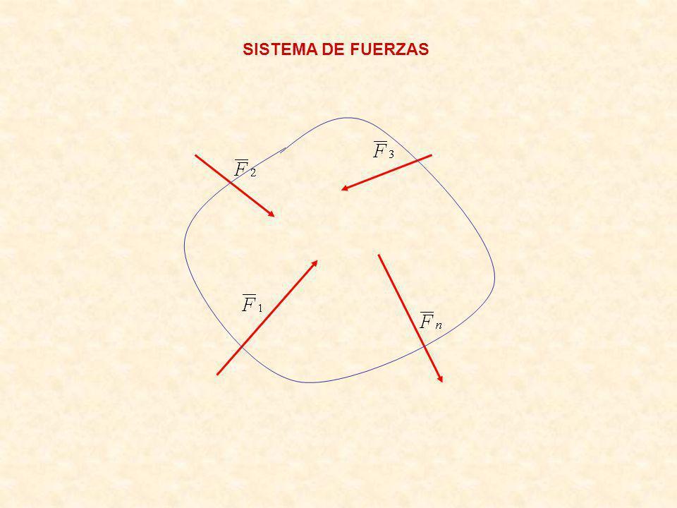 Determinar el sistema equivalente fuerza-momento del sistema de cuatro fuerzas aplicado en el elemento mecánico que se ilustra.