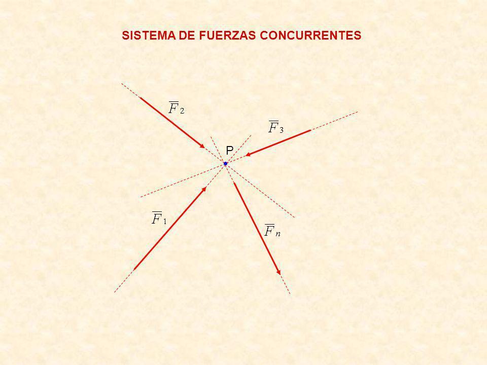 Determinar el sistema equivalente fuerza-momento del sistema de fuerzas aplicado en la estructura que se muestra en la figura, considerando que: Y X 2 3 1.5
