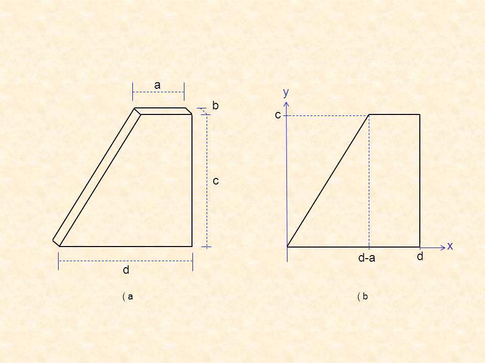 ( a a b c d ( b x y c d d-a
