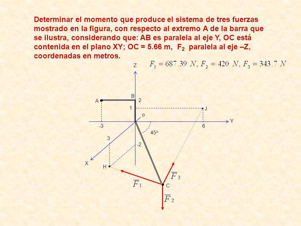 Determinar el momento que produce el sistema de tres fuerzas mostrado en la figura, con respecto al extremo A de la barra que se ilustra, considerando que: AB es paralela al eje Y, OC está contenida en el plano XY; OC = 5.66 m, F 2 paralela al eje –Z, coordenadas en metros.