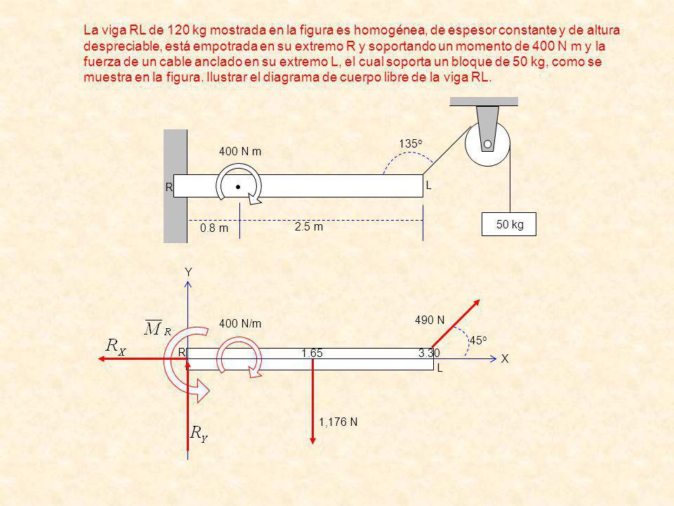 La viga RL de 120 kg mostrada en la figura es homogénea, de espesor constante y de altura despreciable, está empotrada en su extremo R y soportando un momento de 400 N m y la fuerza de un cable anclado en su extremo L, el cual soporta un bloque de 50 kg, como se muestra en la figura.