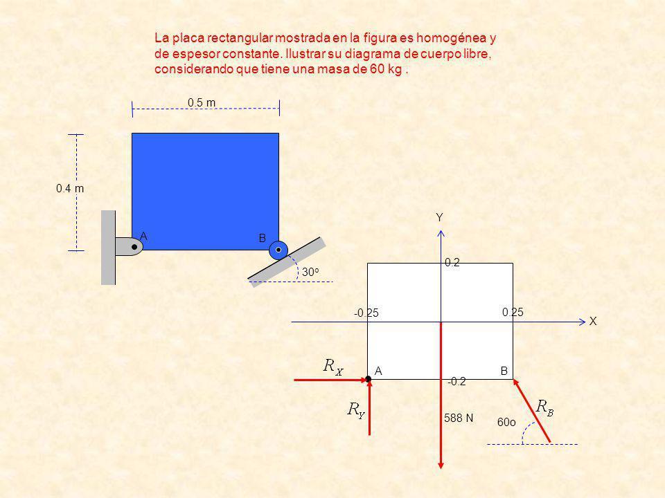 30 o A B 0.5 m 0.4 m 60o Y X A B 588 N 0.25 -0.25 -0.2 0.2 La placa rectangular mostrada en la figura es homogénea y de espesor constante.