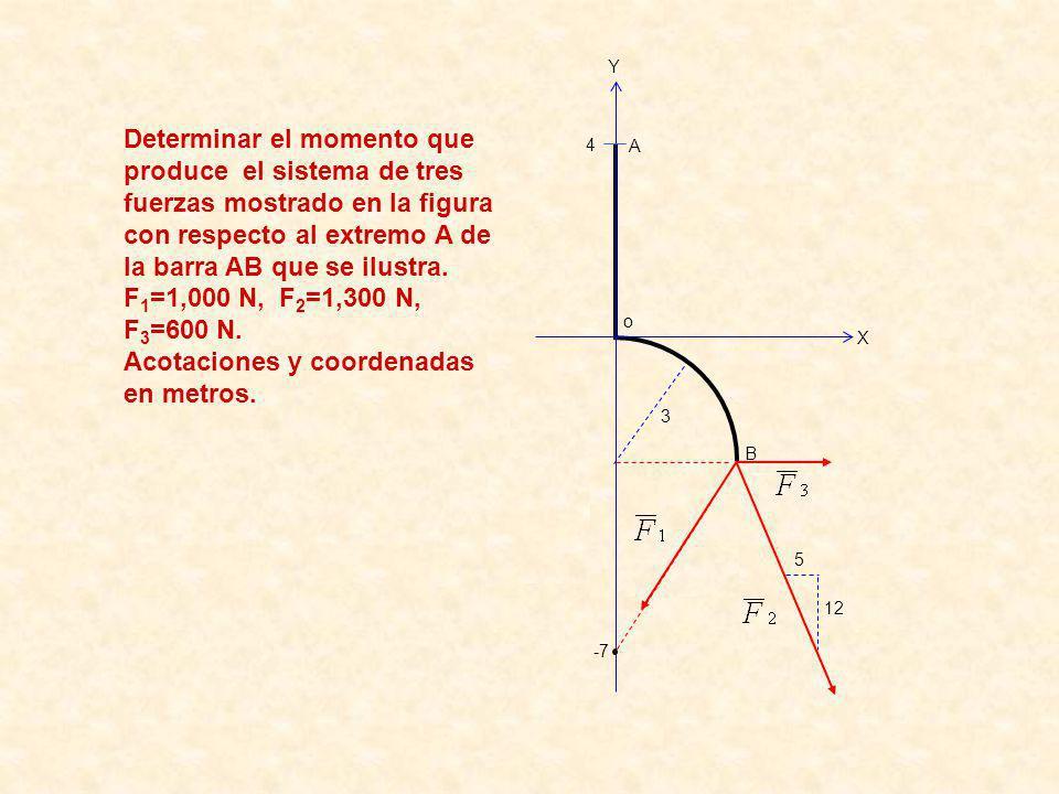 Determinar el momento que produce el sistema de tres fuerzas mostrado en la figura con respecto al extremo A de la barra AB que se ilustra.