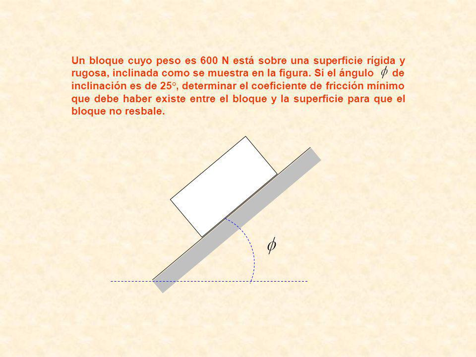 Un bloque cuyo peso es 600 N está sobre una superficie rígida y rugosa, inclinada como se muestra en la figura.