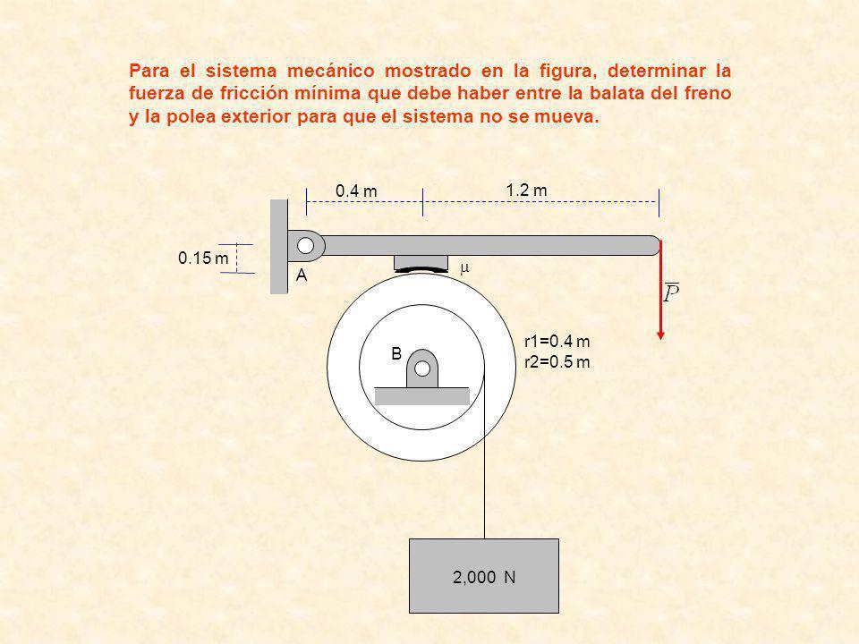 0.4 m 1.2 m r1=0.4 m r2=0.5 m 2,000 N A B 0.15 m Para el sistema mecánico mostrado en la figura, determinar la fuerza de fricción mínima que debe haber entre la balata del freno y la polea exterior para que el sistema no se mueva.