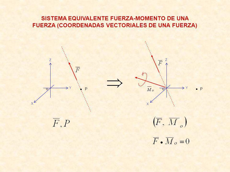 Determinar las coordenadas vectoriales de la fuerza cuya magnitud es igual a 121.24 N y cuya línea de acción contiene a los extremos A y E de la barra mostrada y que está aplicada en el extremo A.
