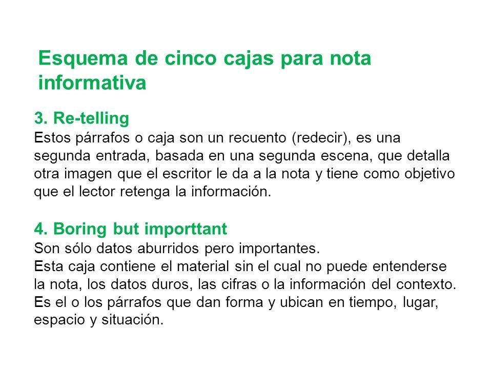 3. Re-telling Estos párrafos o caja son un recuento (redecir), es una segunda entrada, basada en una segunda escena, que detalla otra imagen que el es