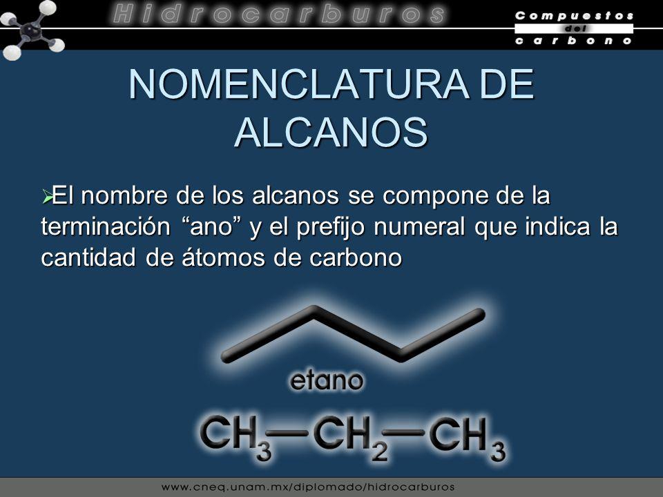 NOMENCLATURA DE ALCANOS El nombre de los alcanos se compone de la terminación ano y el prefijo numeral que indica la cantidad de átomos de carbono El