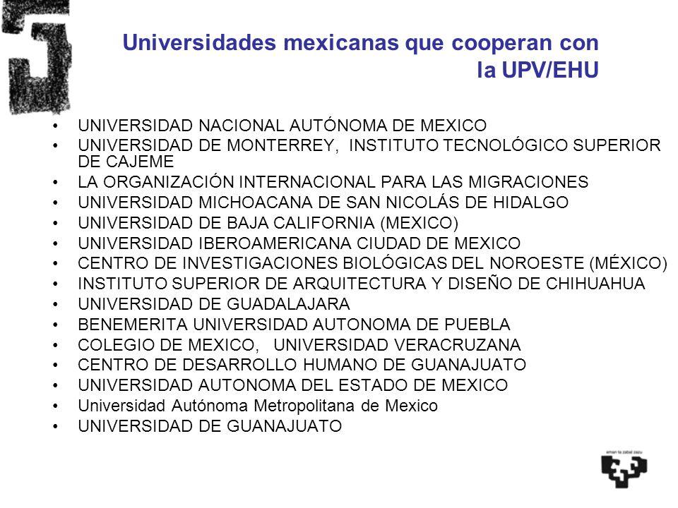 Universidades mexicanas que cooperan con la UPV/EHU UNIVERSIDAD NACIONAL AUTÓNOMA DE MEXICO UNIVERSIDAD DE MONTERREY, INSTITUTO TECNOLÓGICO SUPERIOR D