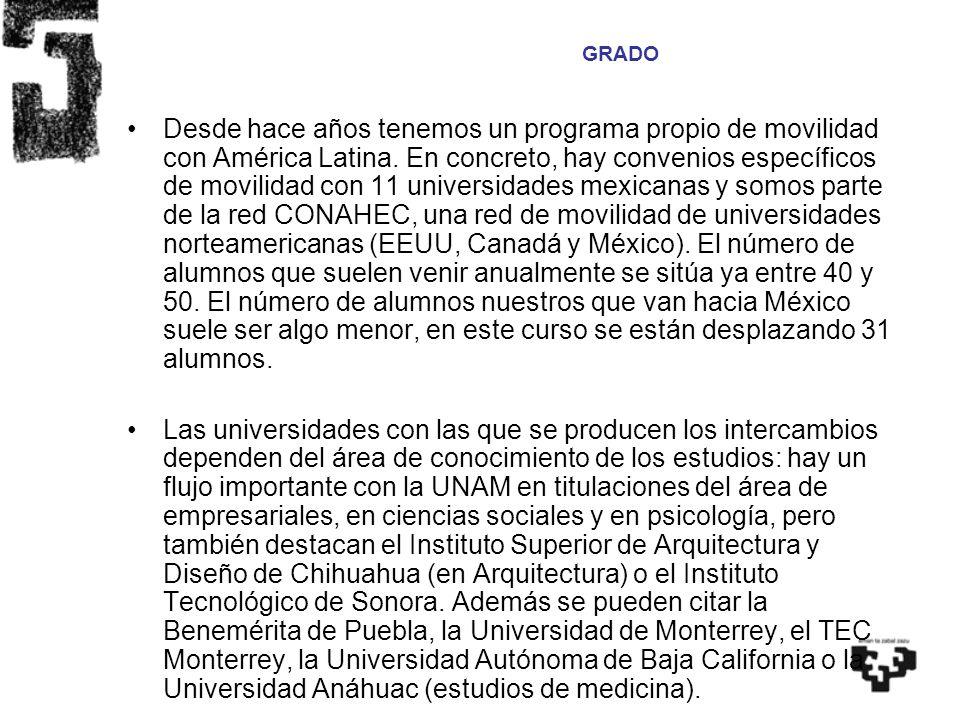 Desde hace años tenemos un programa propio de movilidad con América Latina. En concreto, hay convenios específicos de movilidad con 11 universidades m