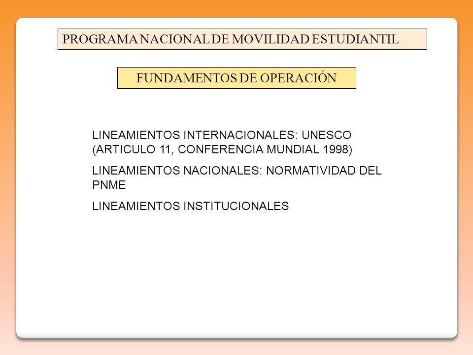 PROGRAMA NACIONAL DE MOVILIDAD ESTUDIANTIL FUNDAMENTOS DE OPERACIÓN LINEAMIENTOS INTERNACIONALES: UNESCO (ARTICULO 11, CONFERENCIA MUNDIAL 1998) LINEAMIENTOS NACIONALES: NORMATIVIDAD DEL PNME LINEAMIENTOS INSTITUCIONALES