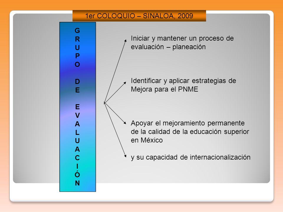 GRUPODEEVALUACIÓNGRUPODEEVALUACIÓN Iniciar y mantener un proceso de evaluación – planeación Identificar y aplicar estrategias de Mejora para el PNME Apoyar el mejoramiento permanente de la calidad de la educación superior en México y su capacidad de internacionalización 1er COLOQUIO – SINALOA, 2009