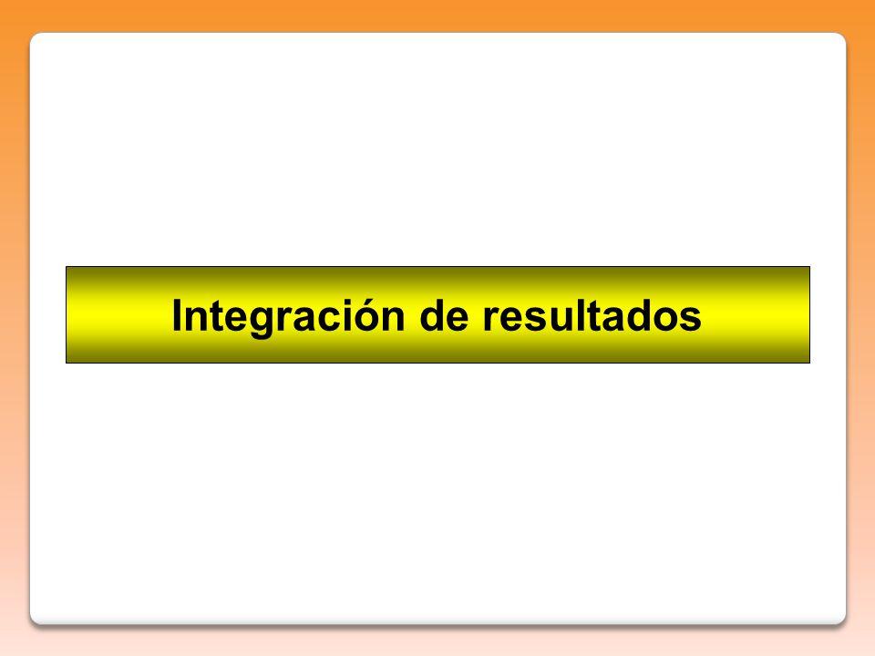 Integración de resultados