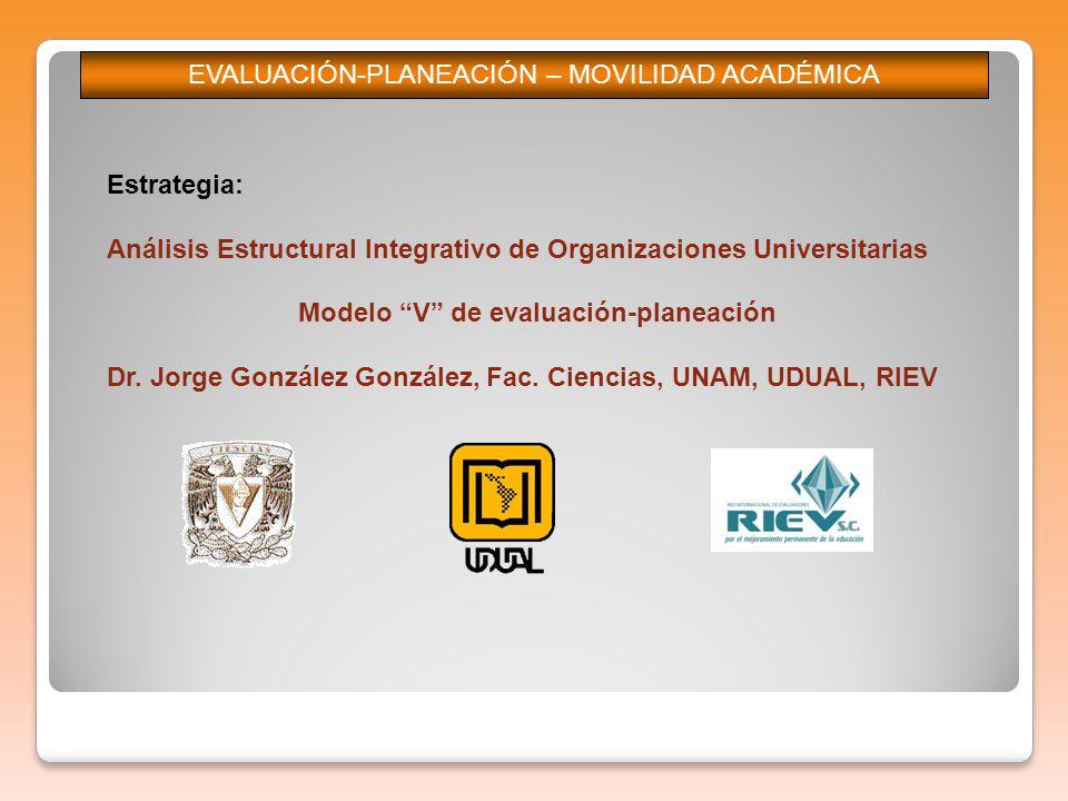 EVALUACIÓN-PLANEACIÓN – MOVILIDAD ACADÉMICA Estrategia: Análisis Estructural Integrativo de Organizaciones Universitarias Modelo V de evaluación-planeación Dr.