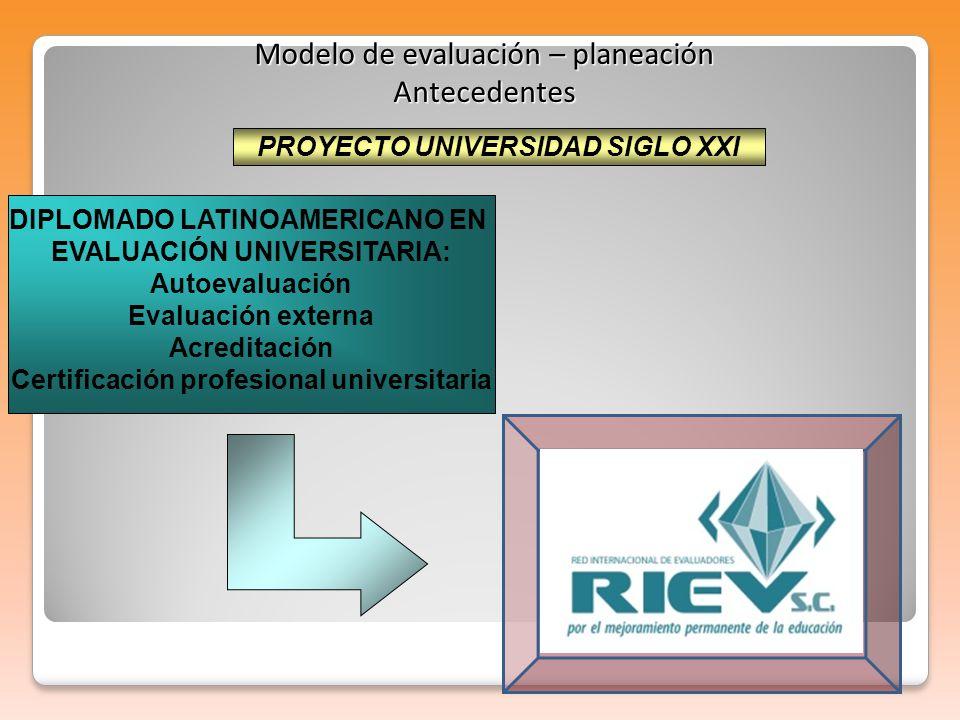 Modelo de evaluación – planeación Antecedentes PROYECTO UNIVERSIDAD SIGLO XXI DIPLOMADO LATINOAMERICANO EN EVALUACIÓN UNIVERSITARIA: Autoevaluación Evaluación externa Acreditación Certificación profesional universitaria