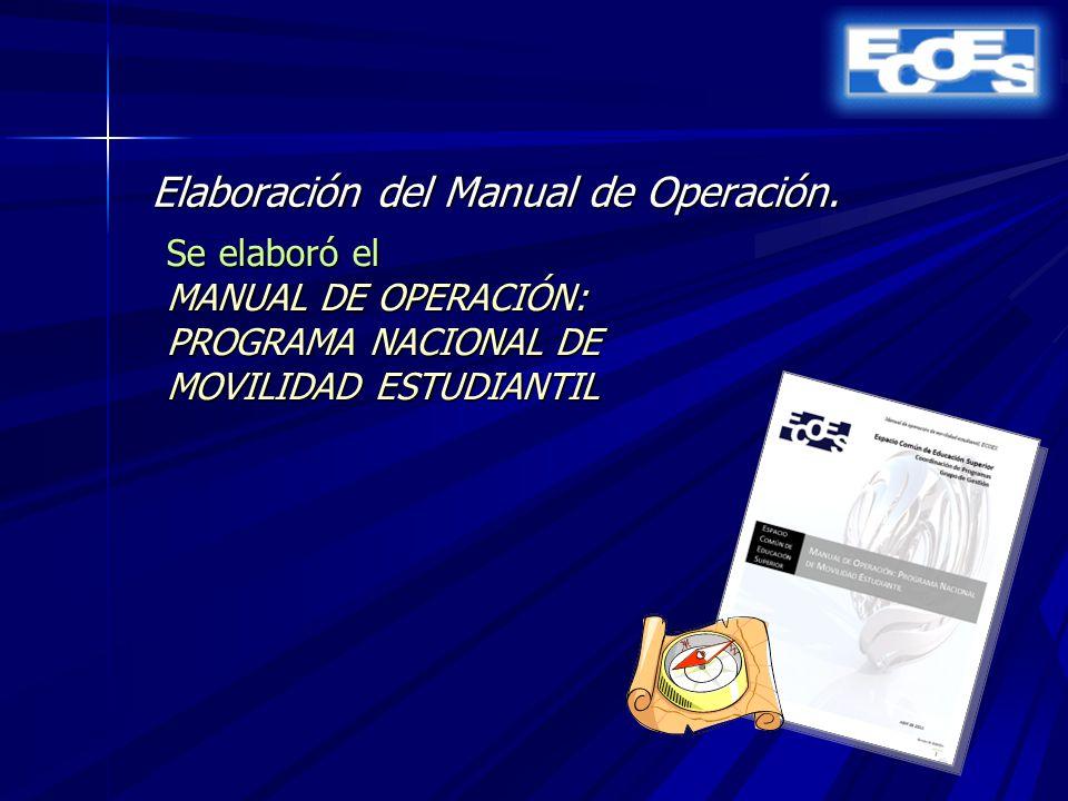 Elaboración del Manual de Operación.