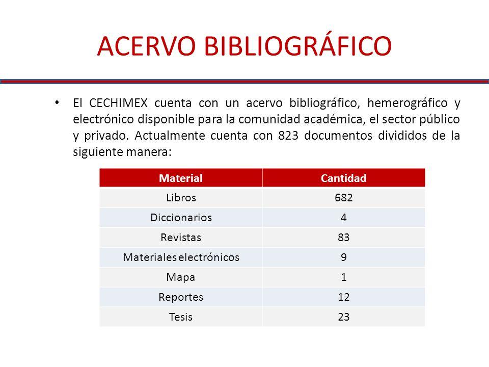 ACERVO BIBLIOGRÁFICO El CECHIMEX cuenta con un acervo bibliográfico, hemerográfico y electrónico disponible para la comunidad académica, el sector público y privado.
