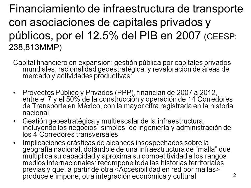 2 Financiamiento de infraestructura de transporte con asociaciones de capitales privados y públicos, por el 12.5% del PIB en 2007 (CEESP: 238,813MMP)