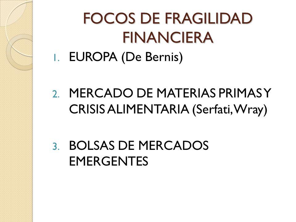 FOCOS DE FRAGILIDAD FINANCIERA 1. EUROPA (De Bernis) 2.