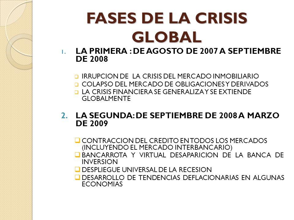 FASES DE LA CRISIS GLOBAL 1.