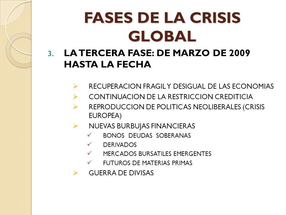 FASES DE LA CRISIS GLOBAL 3.