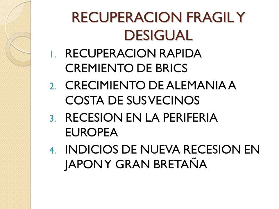 RECUPERACION FRAGIL Y DESIGUAL 1. RECUPERACION RAPIDA CREMIENTO DE BRICS 2.