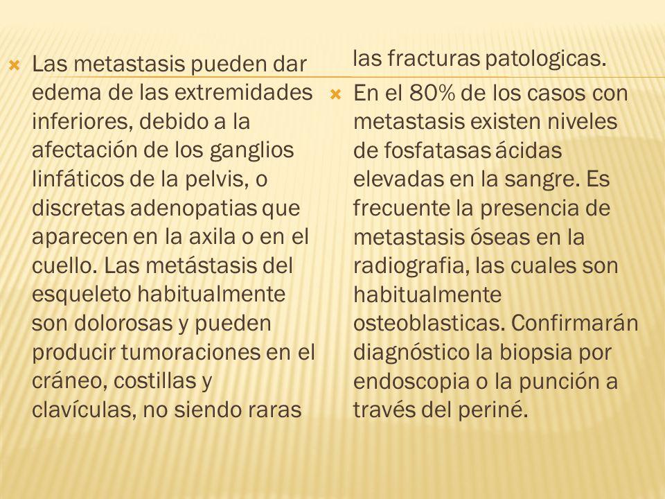 Las metastasis pueden dar edema de las extremidades inferiores, debido a la afectación de los ganglios linfáticos de la pelvis, o discretas adenopatia