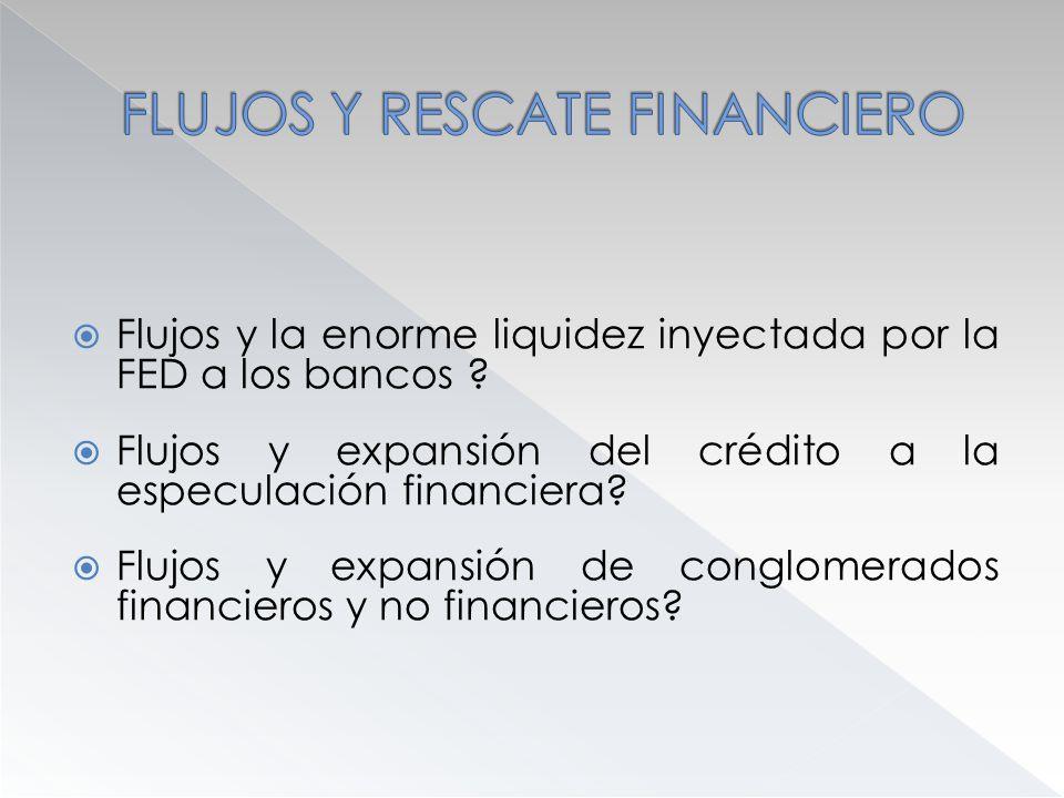 Flujos y la enorme liquidez inyectada por la FED a los bancos .