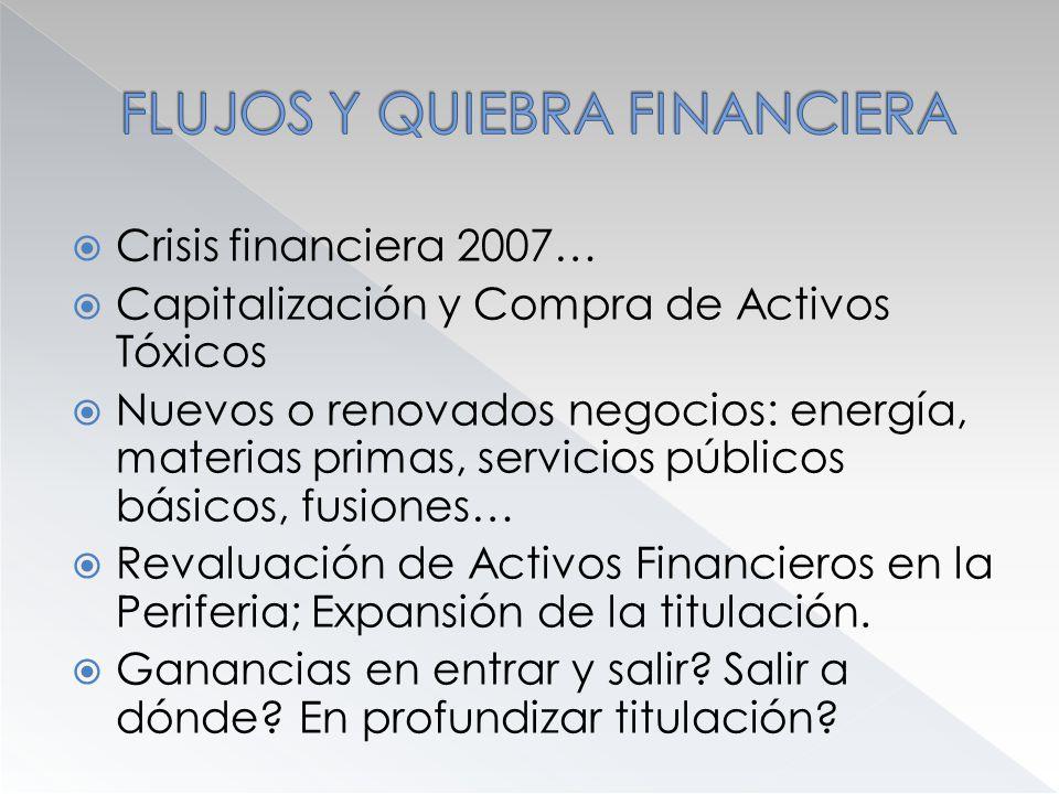Crisis financiera 2007… Capitalización y Compra de Activos Tóxicos Nuevos o renovados negocios: energía, materias primas, servicios públicos básicos, fusiones… Revaluación de Activos Financieros en la Periferia; Expansión de la titulación.