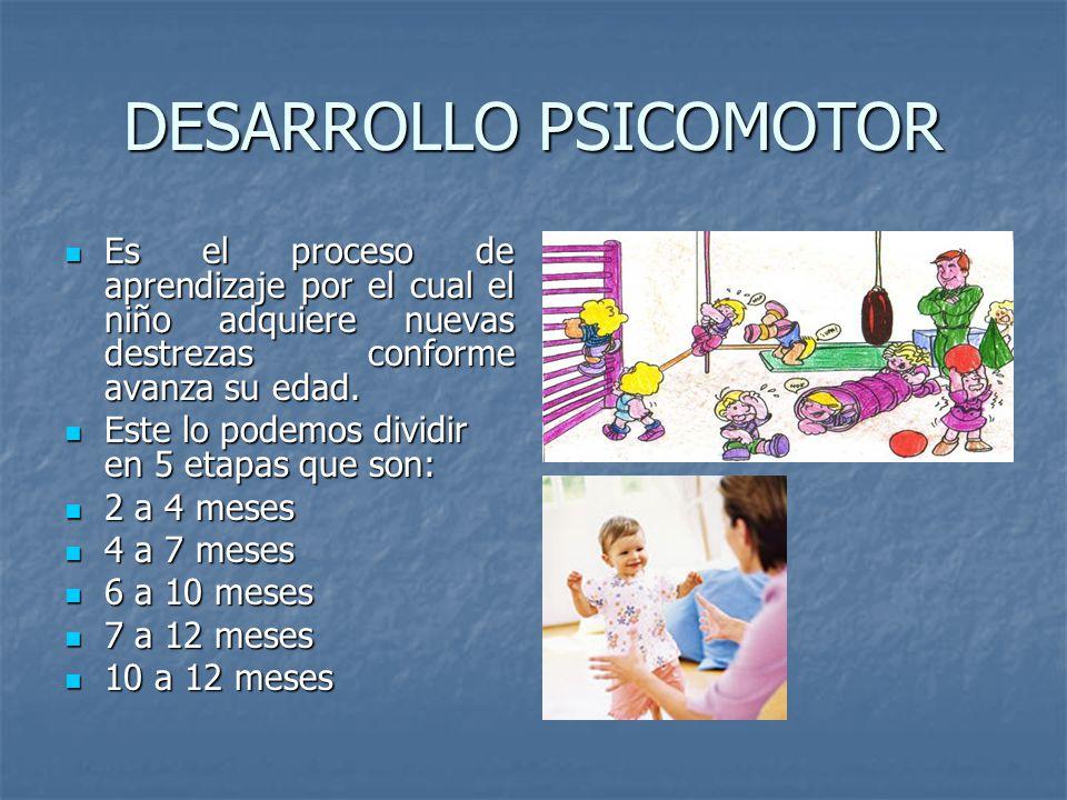 DESARROLLO PSICOMOTOR Es el proceso de aprendizaje por el cual el niño adquiere nuevas destrezas conforme avanza su edad.