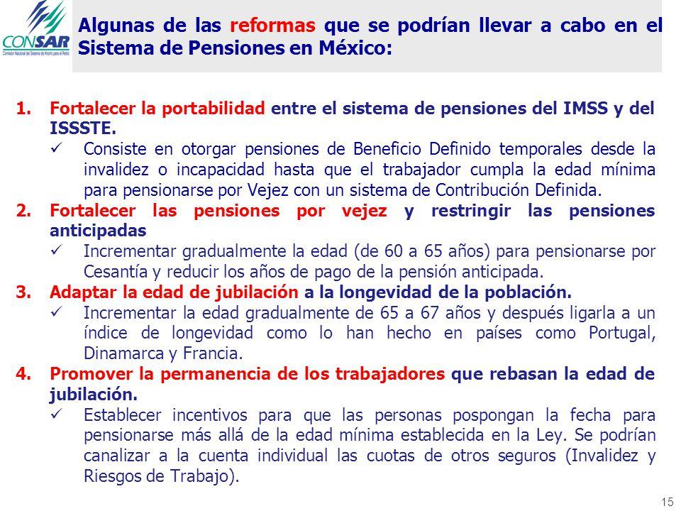 15 Algunas de las reformas que se podrían llevar a cabo en el Sistema de Pensiones en México: 1.Fortalecer la portabilidad entre el sistema de pension