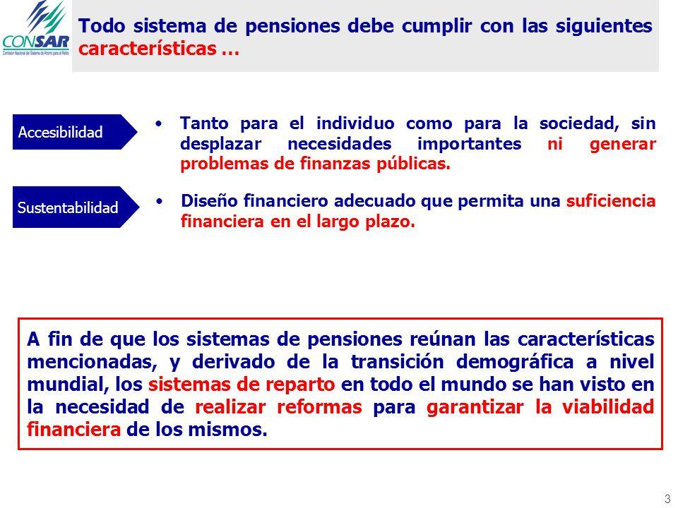 Todo sistema de pensiones debe cumplir con las siguientes características … Accesibilidad Tanto para el individuo como para la sociedad, sin desplazar necesidades importantes ni generar problemas de finanzas públicas.