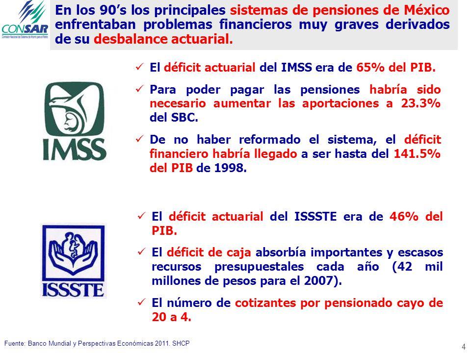 En los 90s los principales sistemas de pensiones de México enfrentaban problemas financieros muy graves derivados de su desbalance actuarial. Fuente: