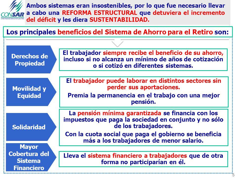 Los principales beneficios del Sistema de Ahorro para el Retiro son: Ambos sistemas eran insostenibles, por lo que fue necesario llevar a cabo una REFORMA ESTRUCTURAL que detuviera el incremento del déficit y les diera SUSTENTABILIDAD.