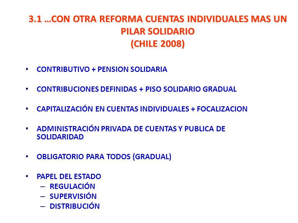 3.1 …CON OTRA REFORMA CUENTAS INDIVIDUALES MAS UN PILAR SOLIDARIO (CHILE 2008) CONTRIBUTIVO + PENSION SOLIDARIA CONTRIBUCIONES DEFINIDAS + PISO SOLIDA
